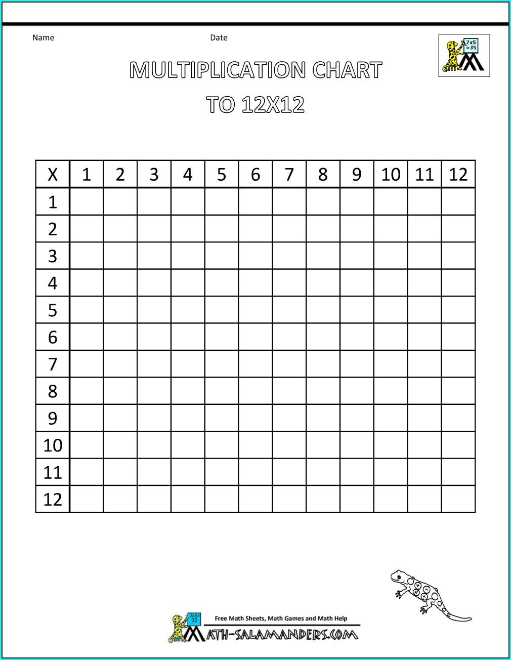 Multiplication Chart Fill In Worksheet