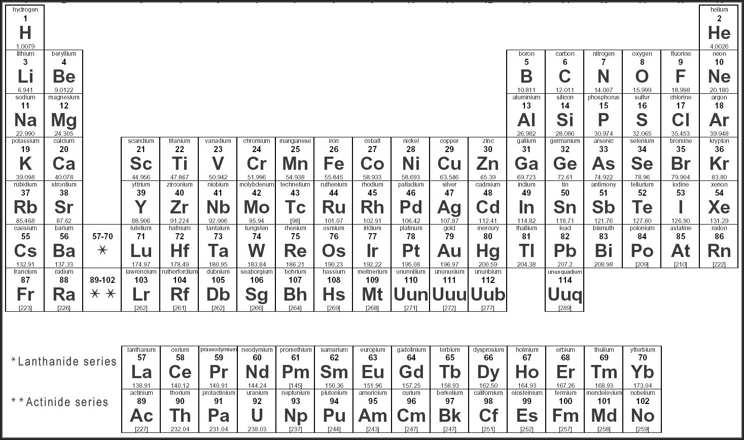 Periodic Table Worksheet Answer Key Page 36