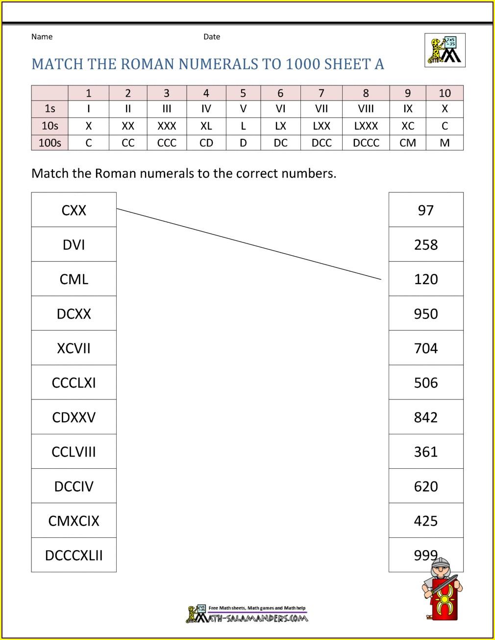 Roman Numerals To 1000 Ks2 Worksheet