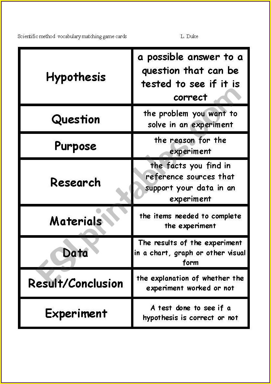 Scientific Method Vocabulary Matching Worksheet