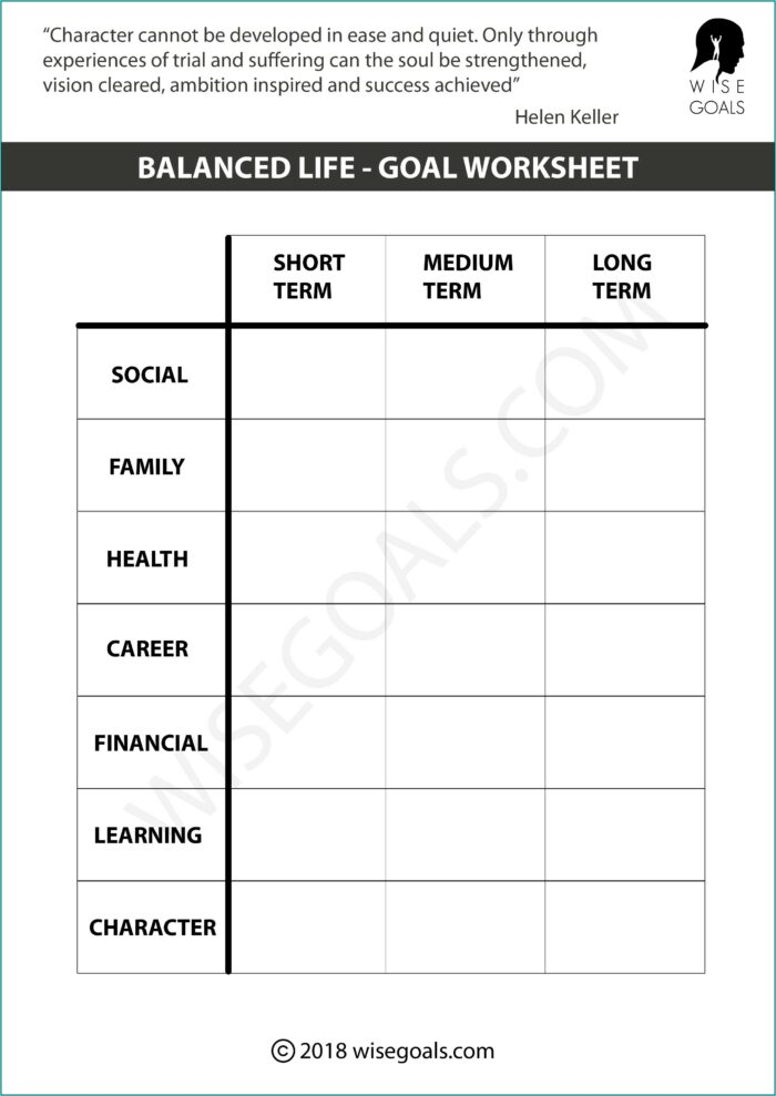 Smart Goals Worksheet Excel