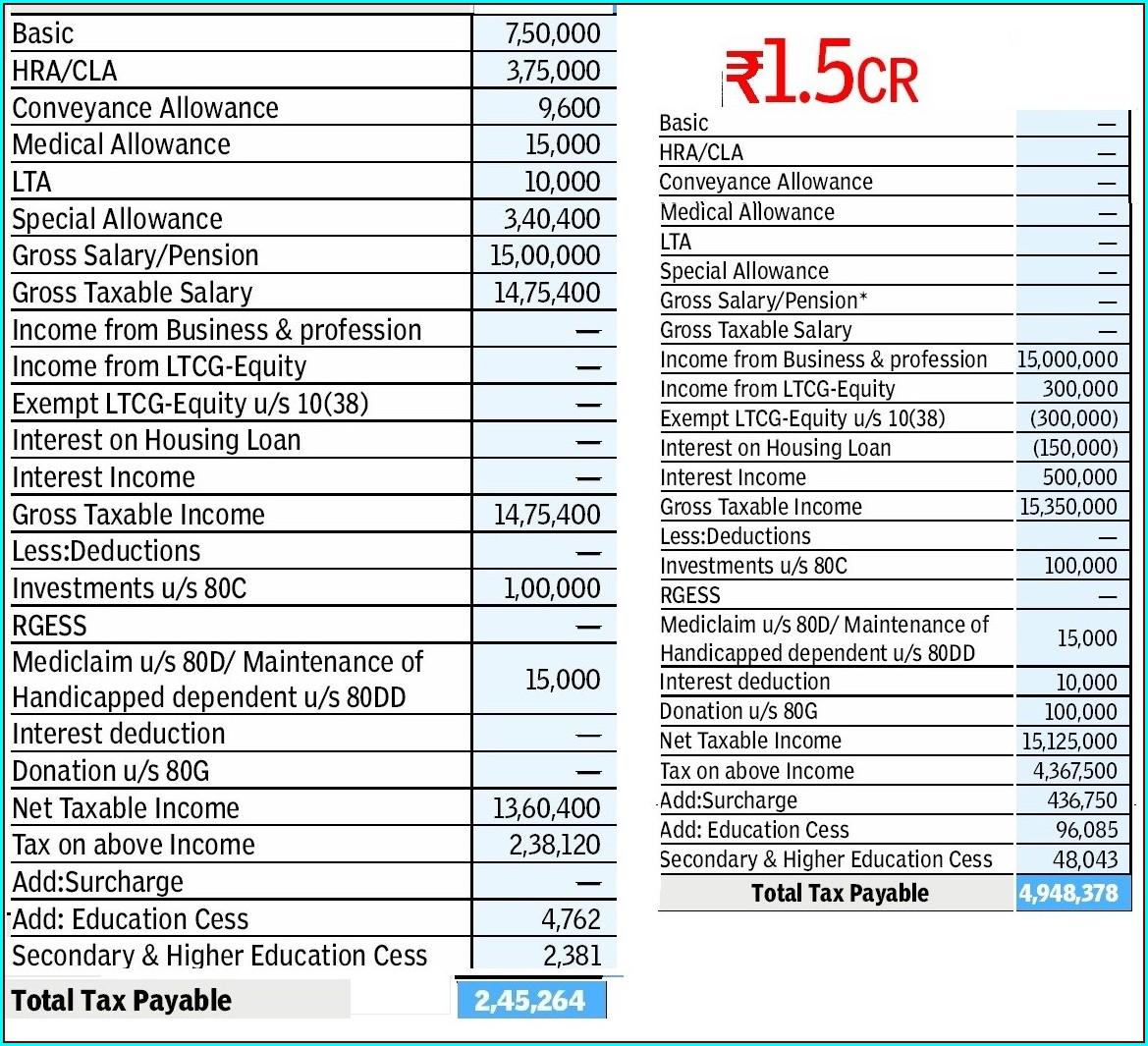 Tax Computation Worksheet 2014 Malaysia