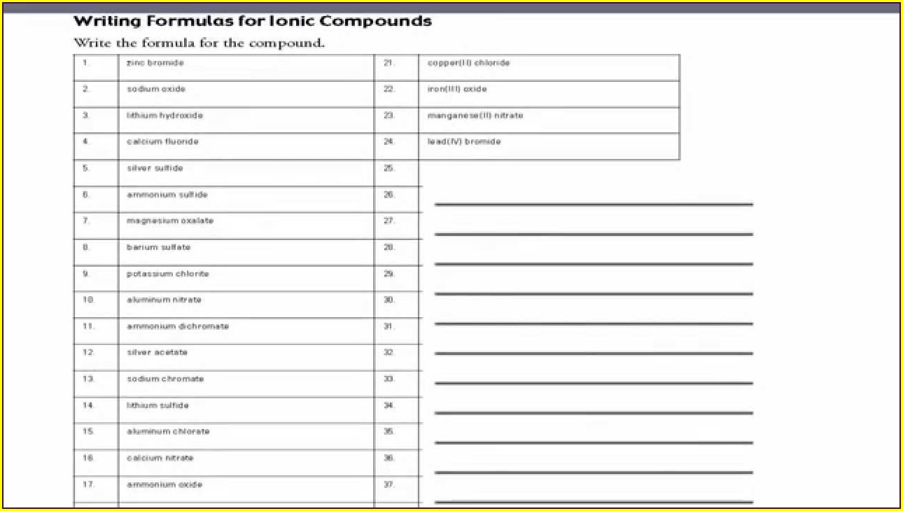 Writing Formulas For Binary Ionic Compounds Worksheet
