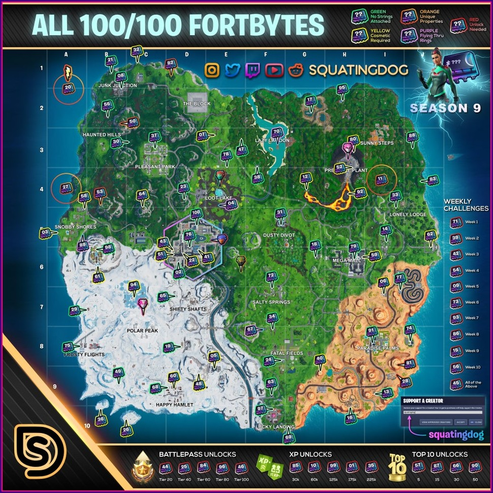 Fortbytes Fortnite Map Locations