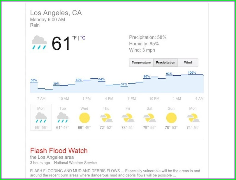 Today Los Angeles Weather Map