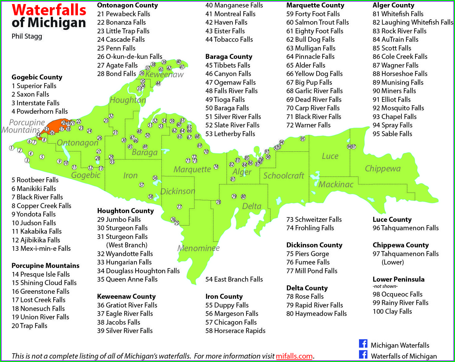Upper Peninsula Waterfalls Map