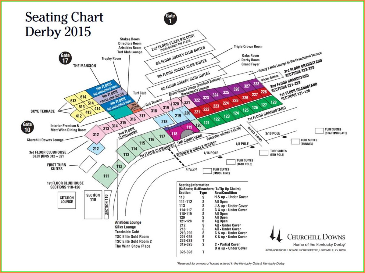 Churchill Downs Seating Map