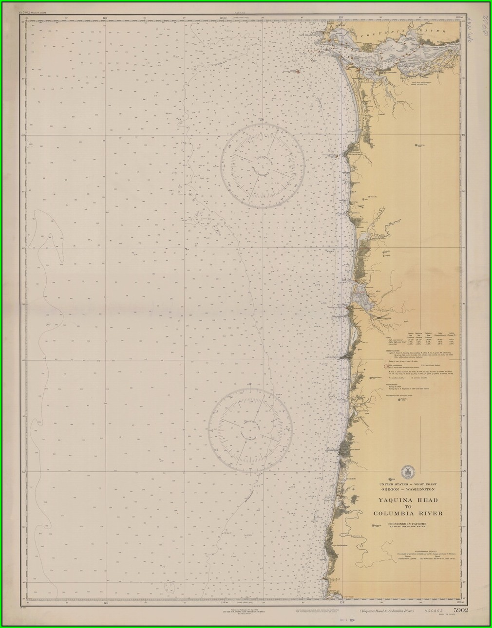 Columbia River Nautical Map