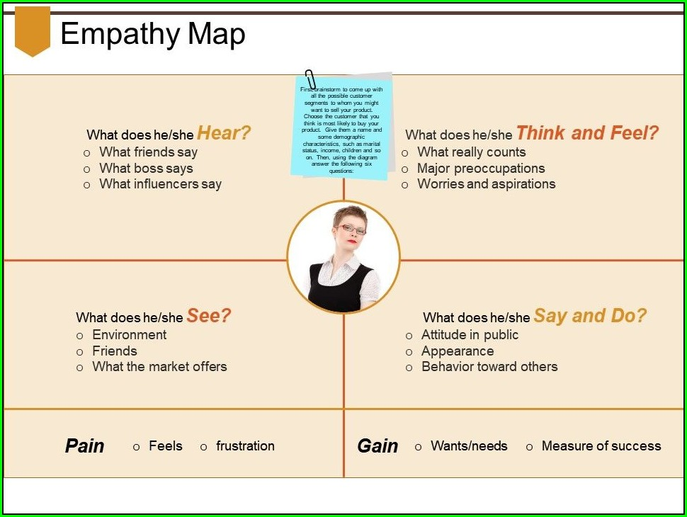 Empathy Map Template Ppt Free