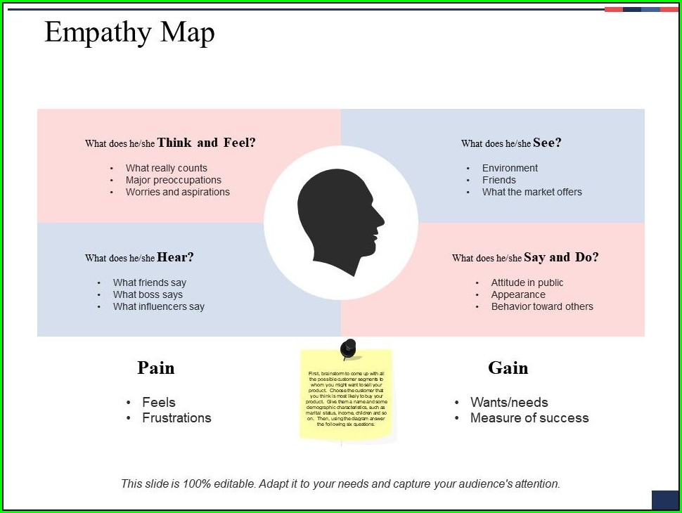 Empathy Map Template Ppt