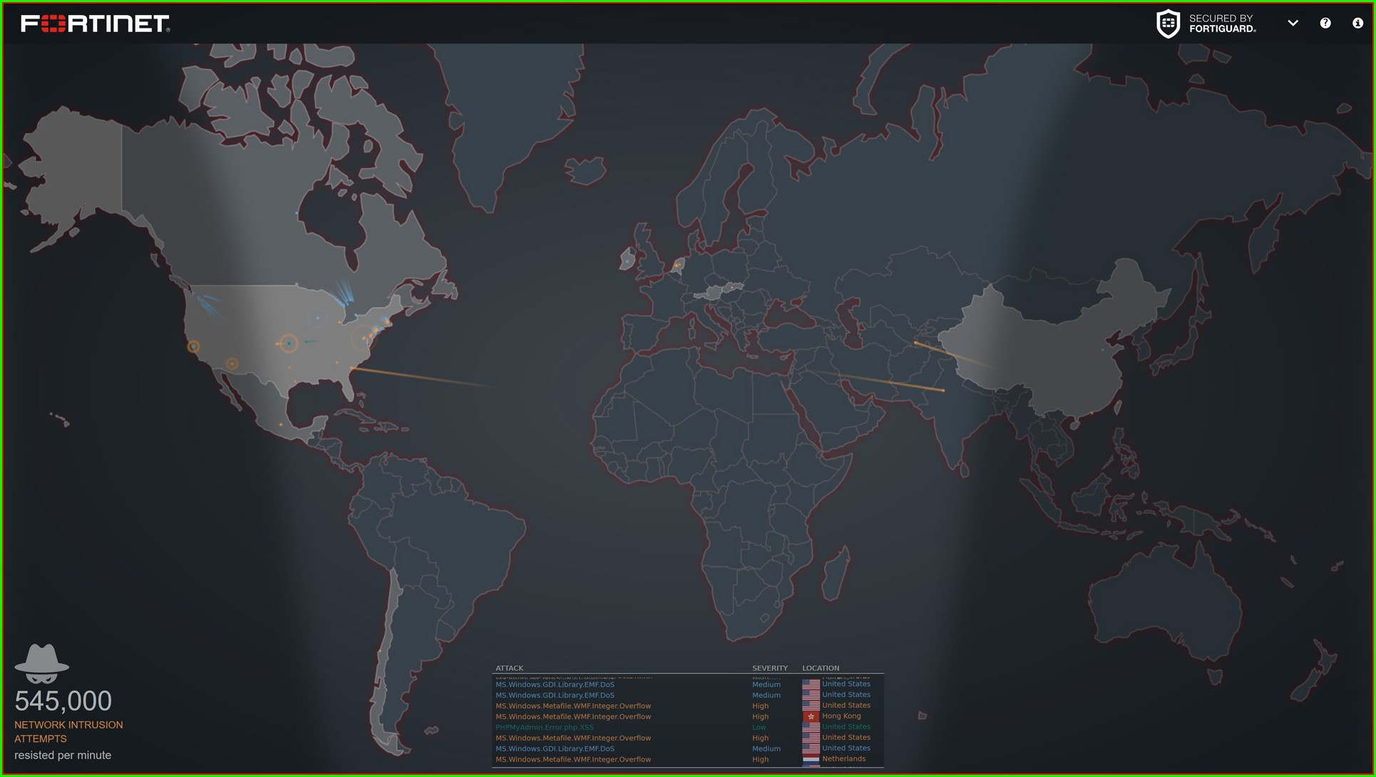 Fortinet Threat Map Not Working