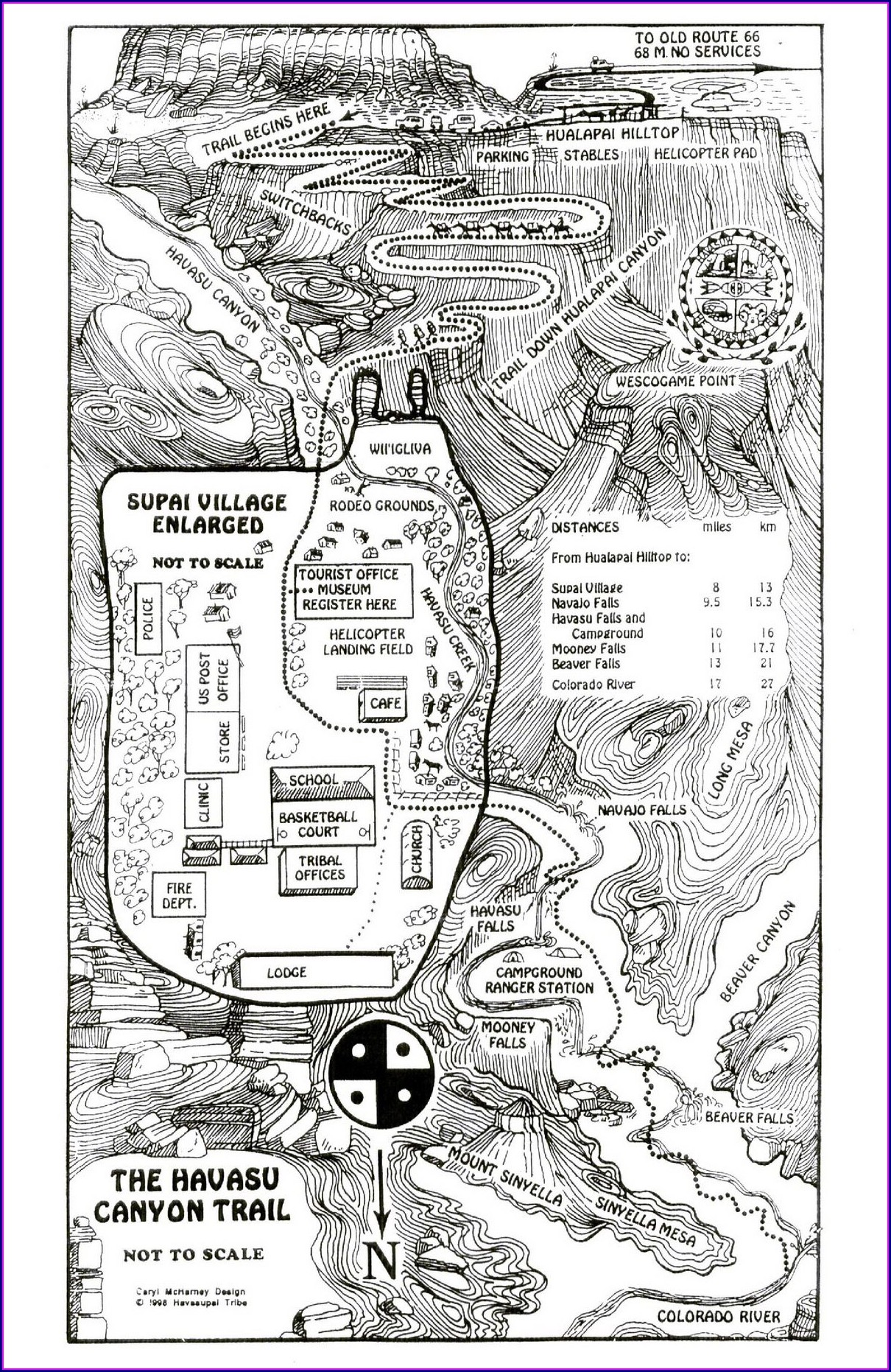 Havasupai Falls Trail Map