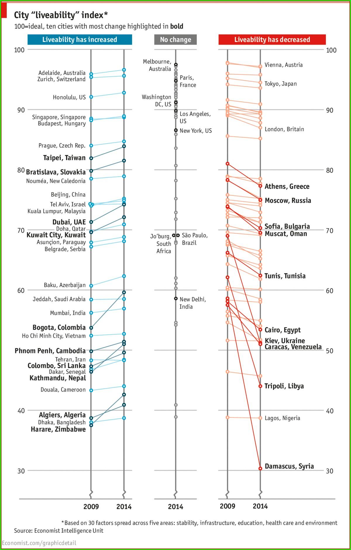 Interactive Population Density Map Usa