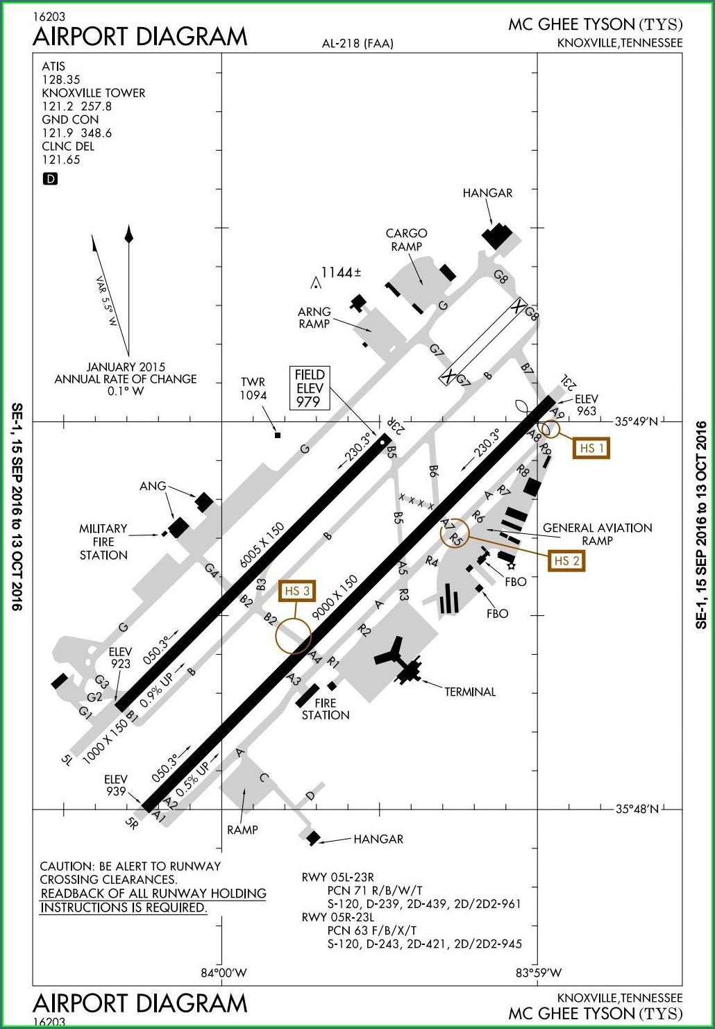 Mcghee Tyson Airport Map