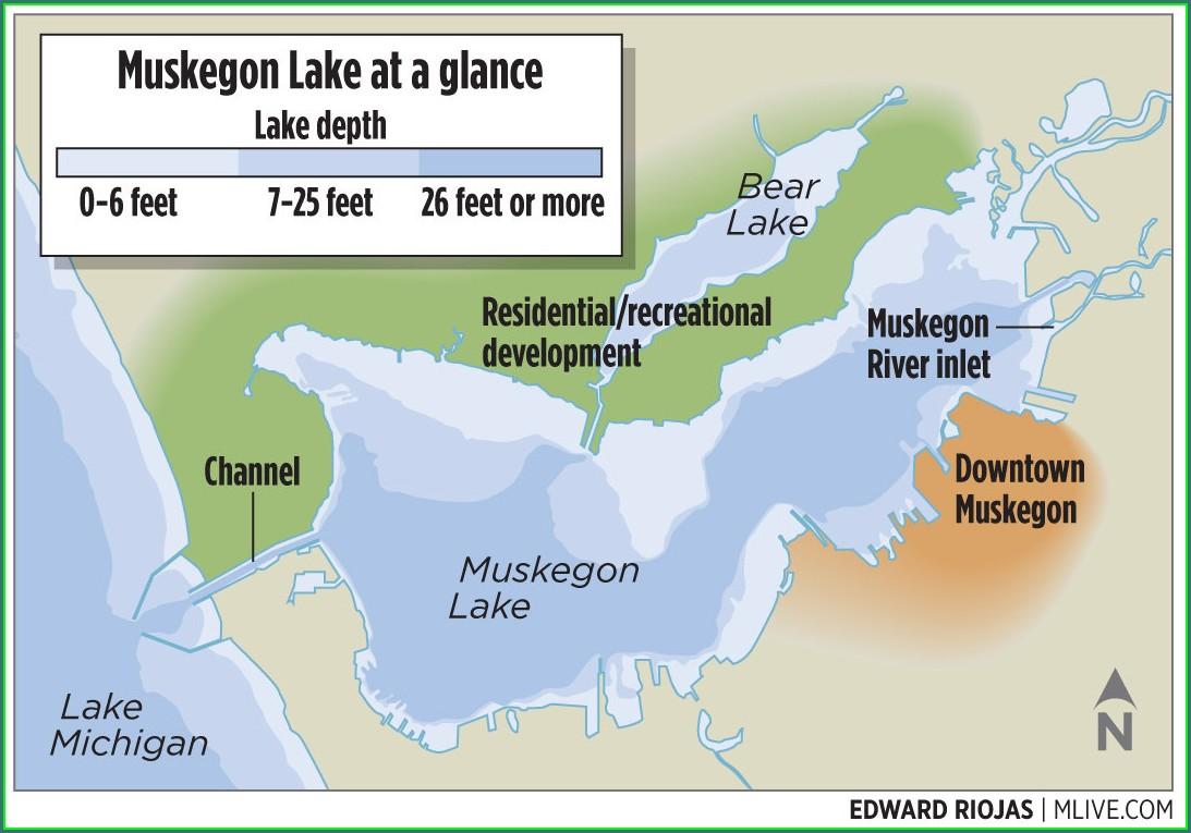 Muskegon River Depth Map