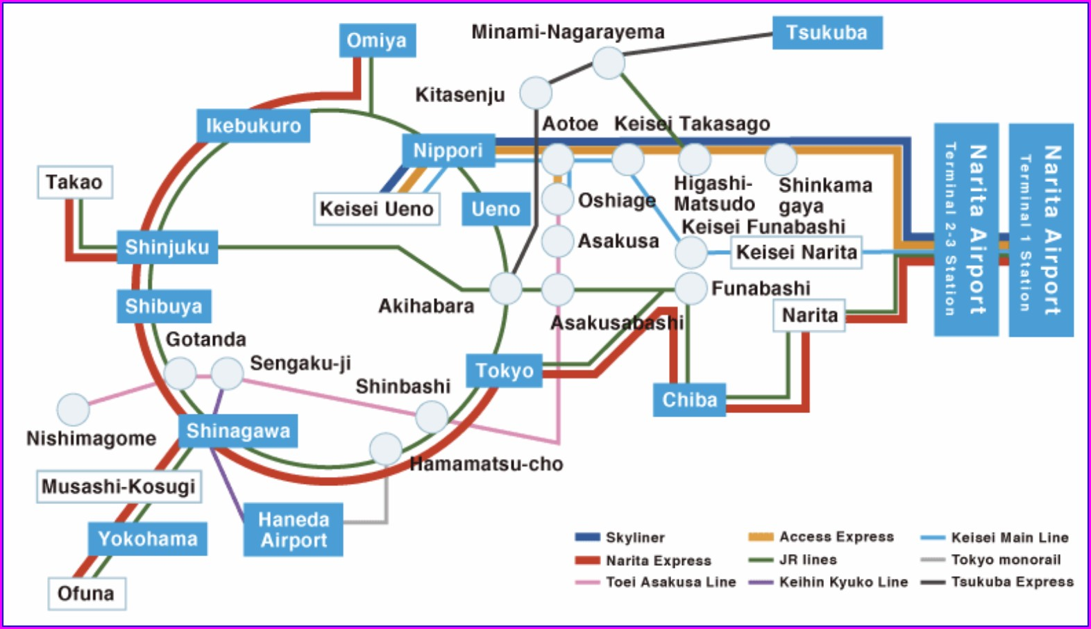 Narita Express Train Map