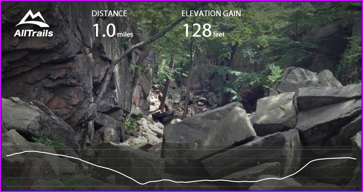 Purgatory Chasm Trail Map