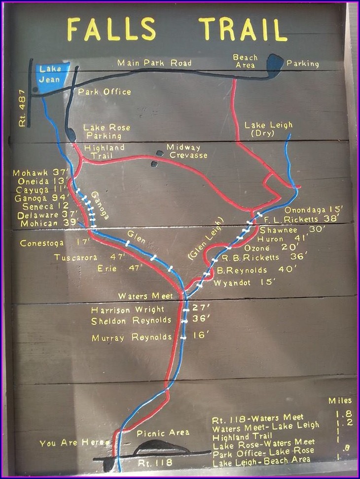 Ricketts Glen Hiking Map