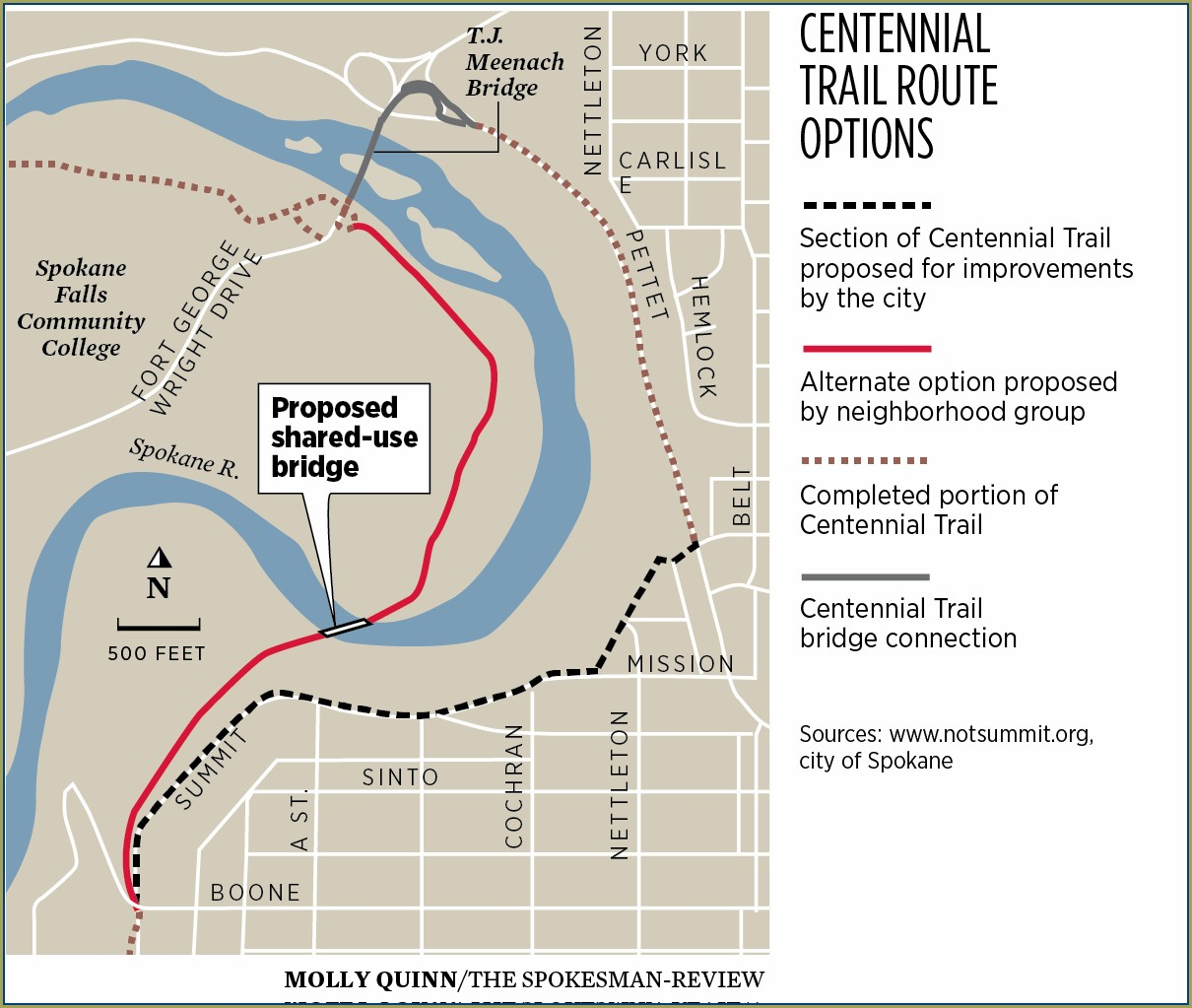 Spokane Centennial Trail Map