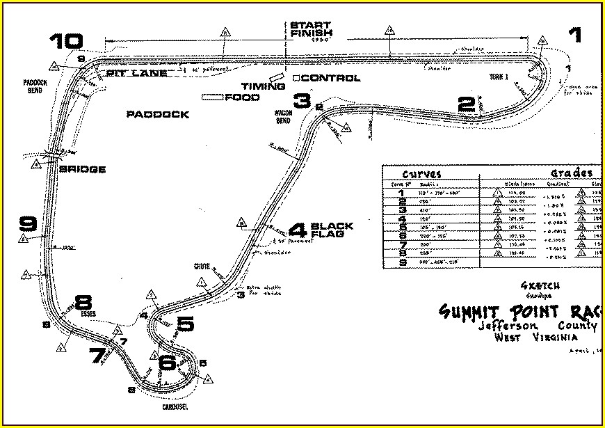 Summit Point Raceway Track Map