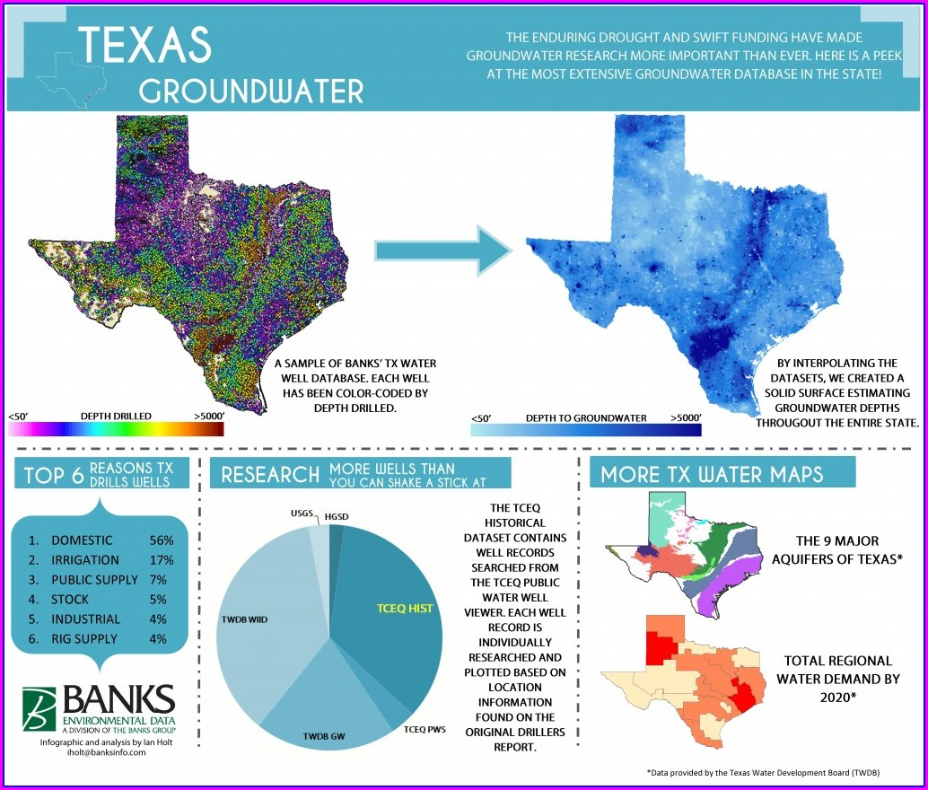 Texas Aquifer Depth Map