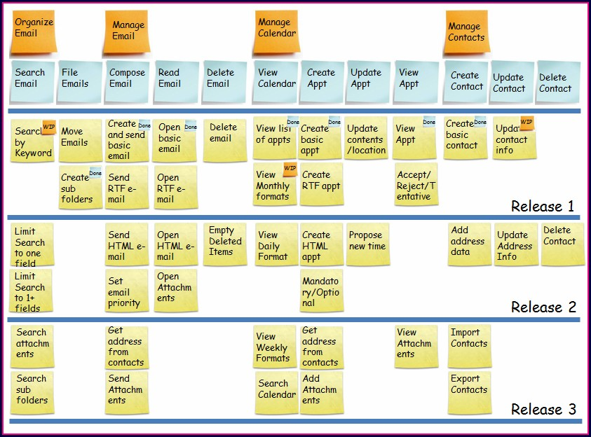 User Story Mapping Jeff Patton Summary