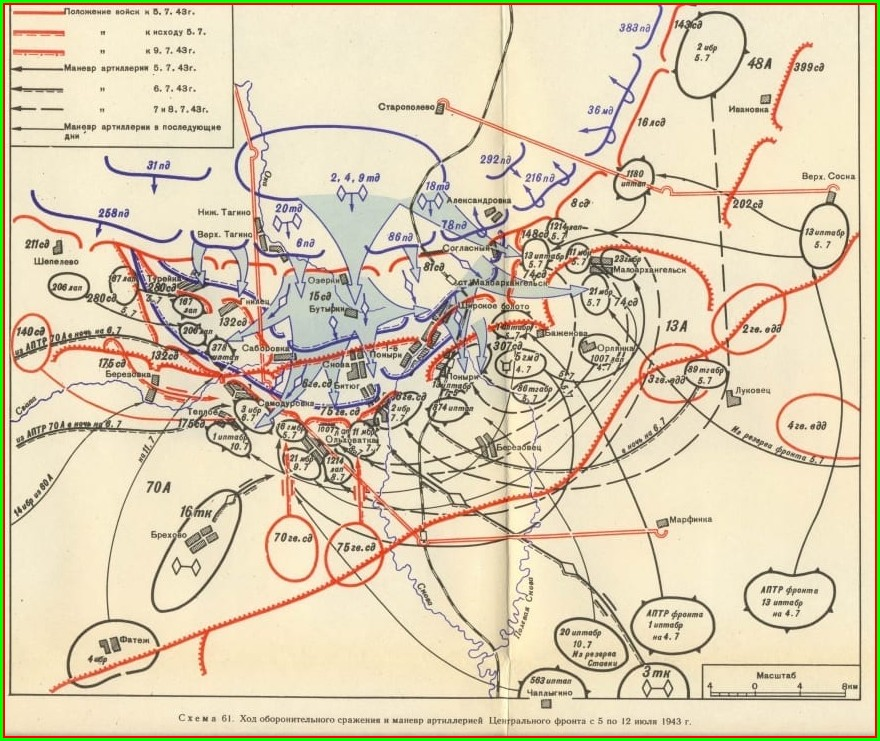 Ww2 Battle Of Kursk Map