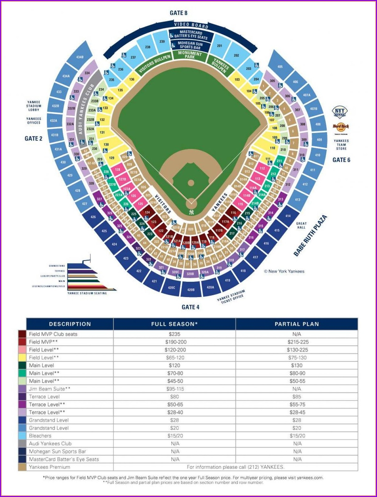 Yankee Stadium Suite Map
