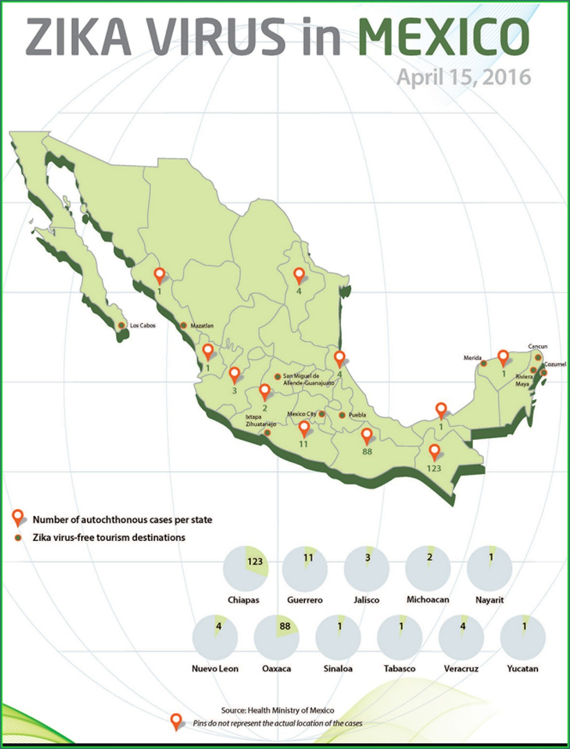 Zika Virus Map Mexico