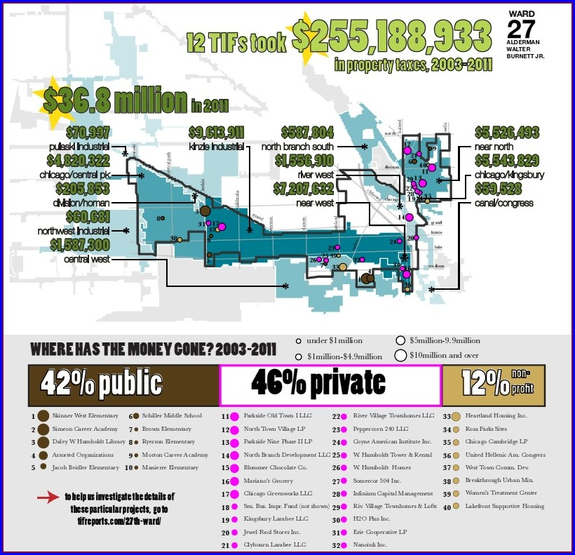 27th Ward Chicago Map