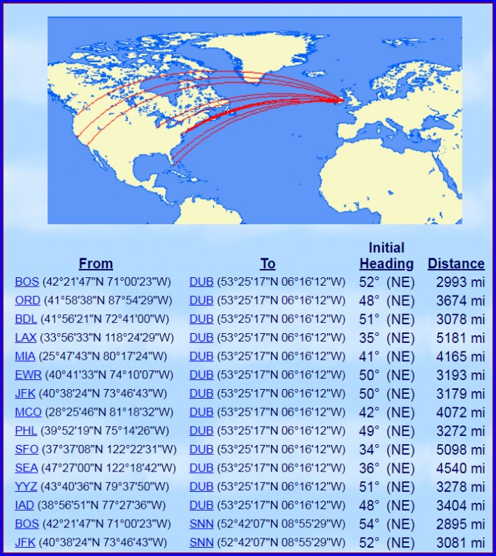 Aer Lingus Route Map North America