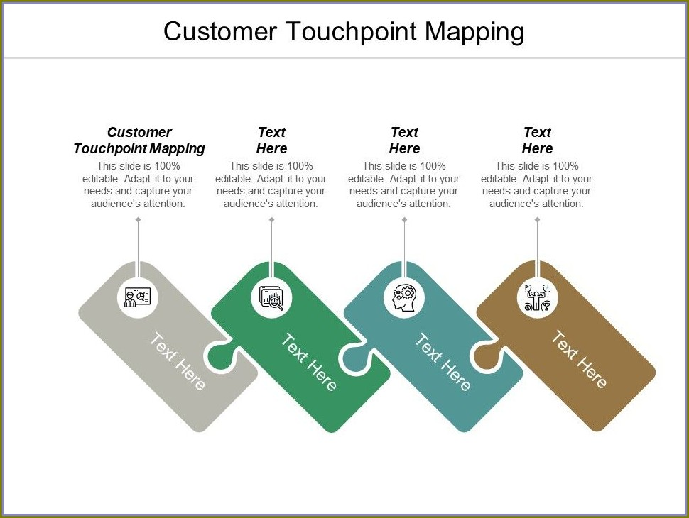 Customer Touchpoint Mapping Template
