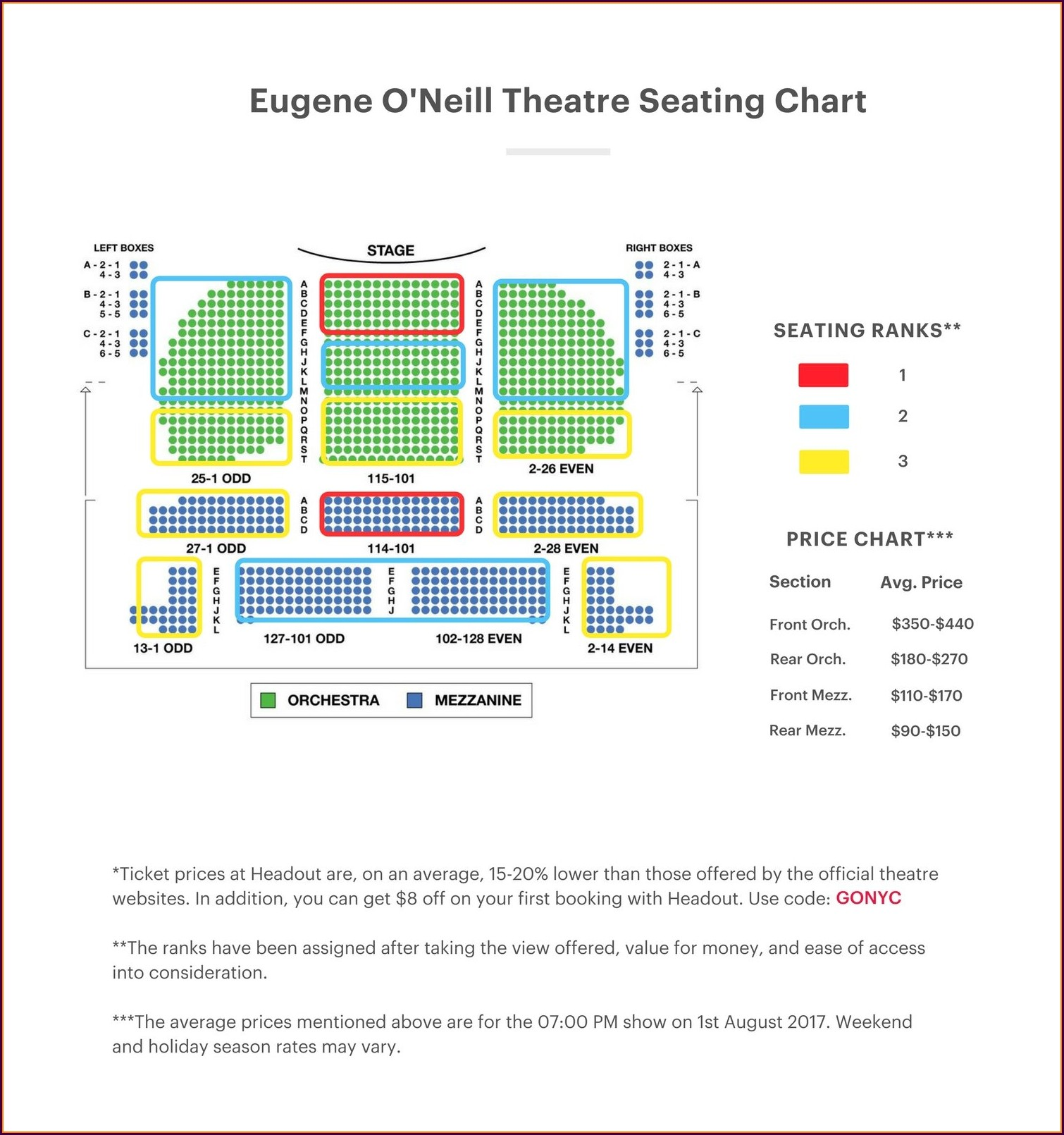 Eugene Oneill Theatre Seat Map