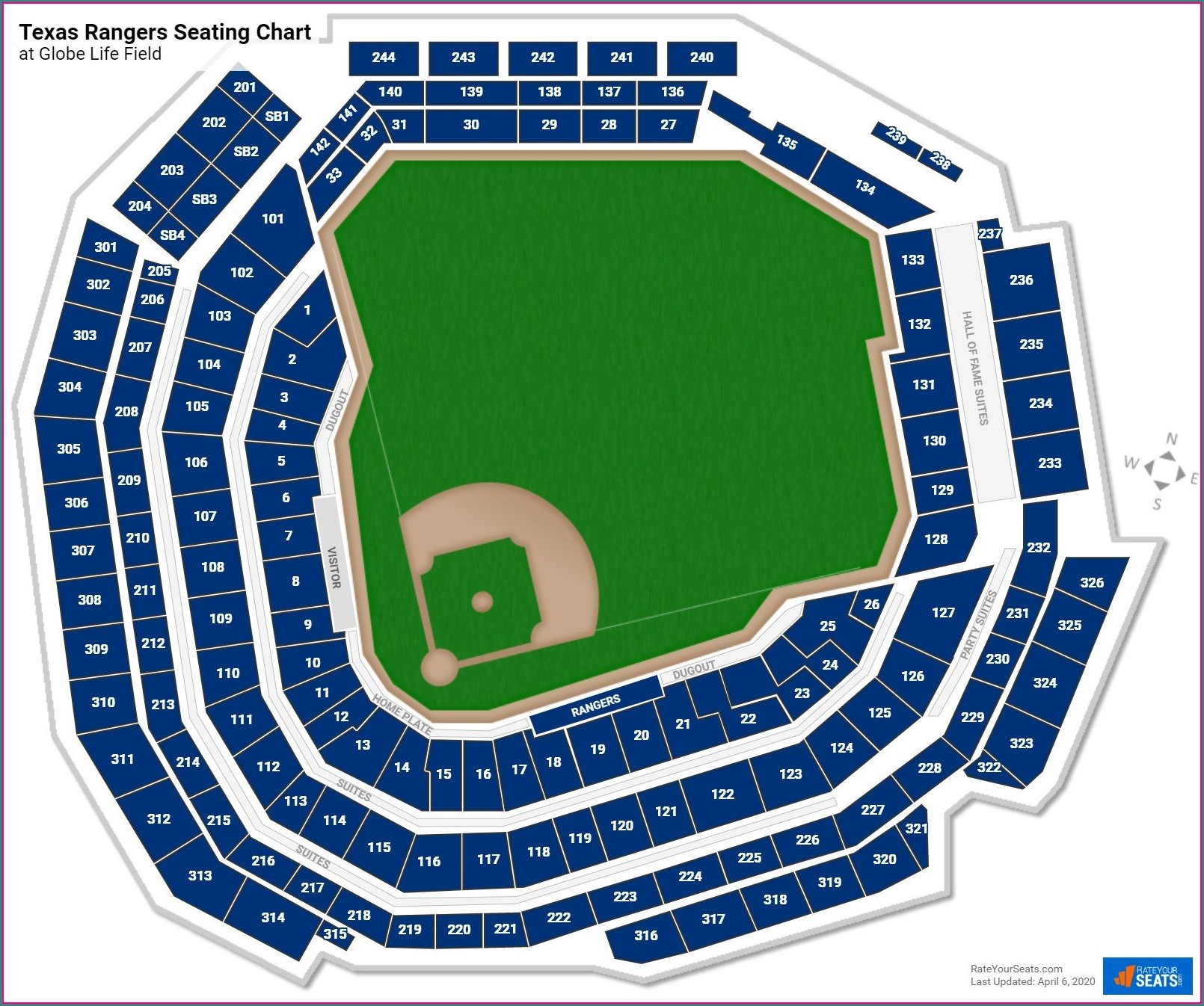 Globe Life Park Interactive Seat Map