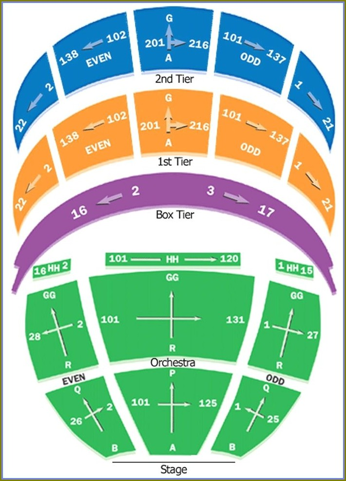 Kennedy Center Opera House Seating Map