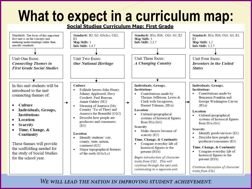 Kentucky Social Studies Curriculum Map 2020