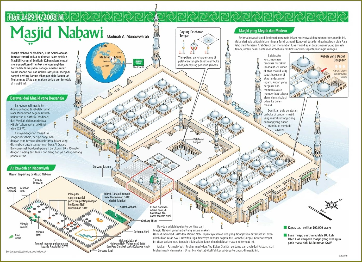Ladies Masjid Nabawi Map With Gate Numbers