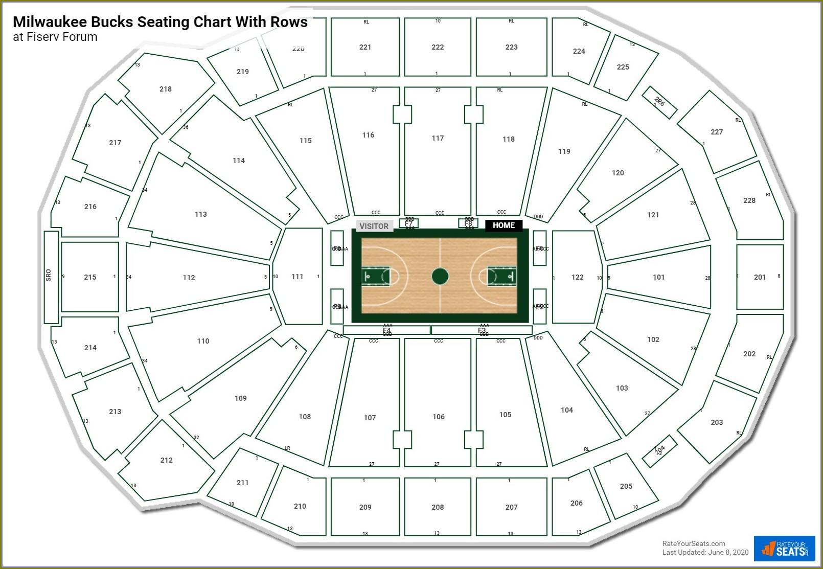 Milwaukee Bucks Seating Map