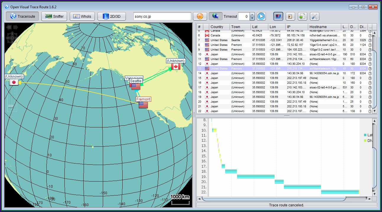 Traceroute Visual Map Online