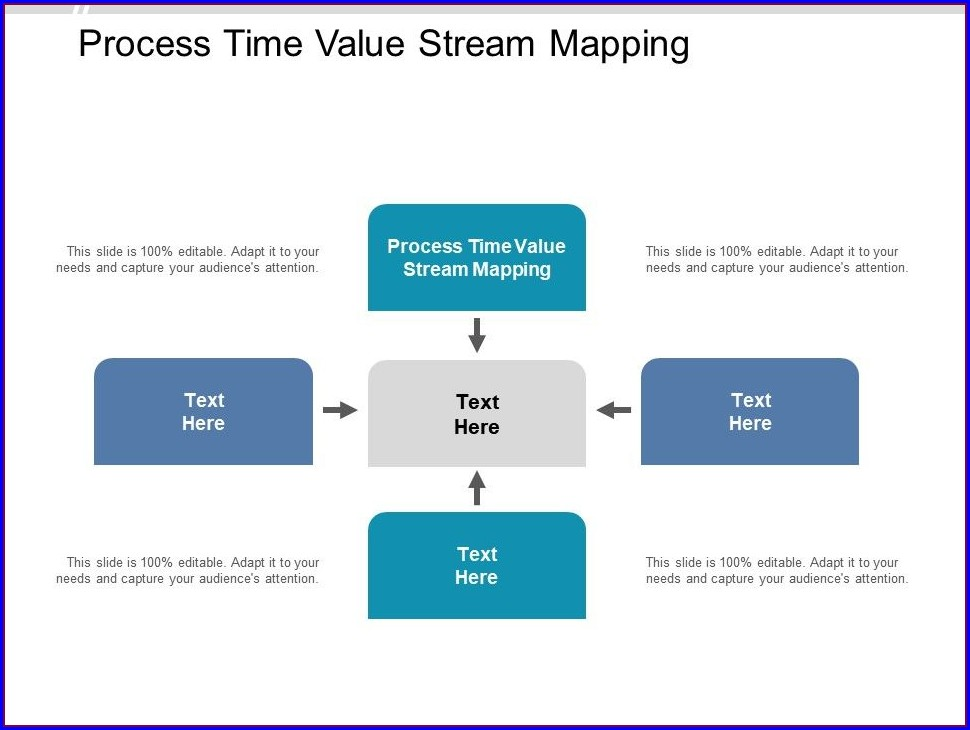 Value Stream Mapping Examples Ppt