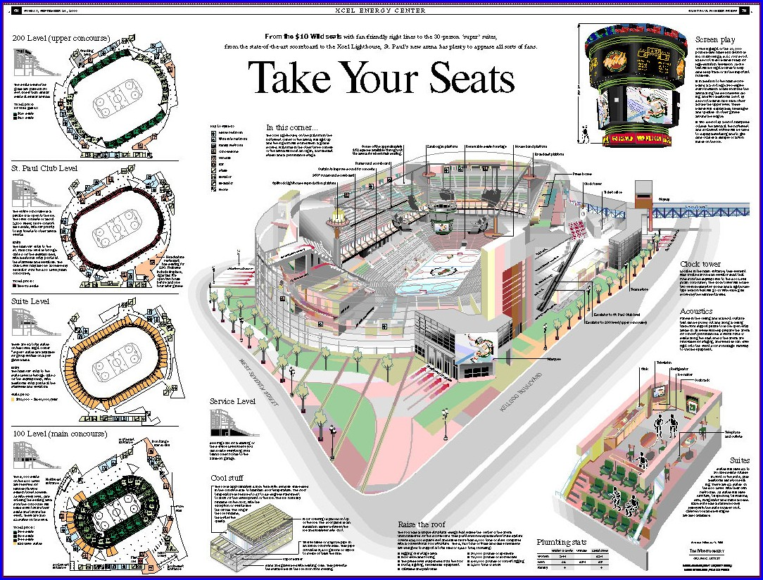 Xcel Energy Center Parking Map