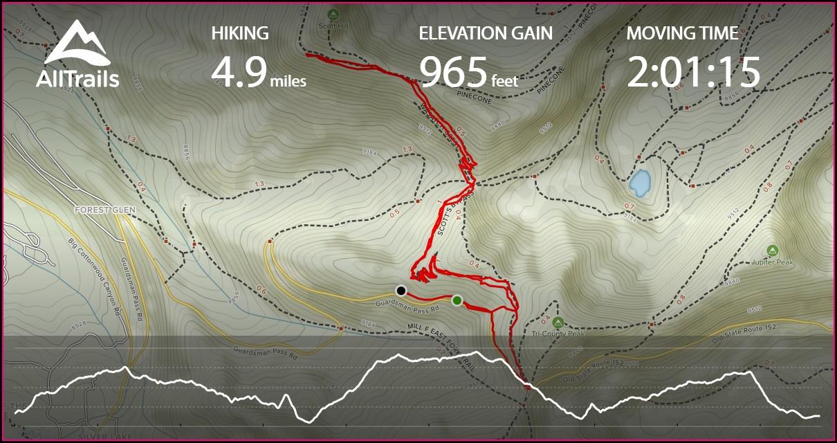 Wasatch Crest Trail Map
