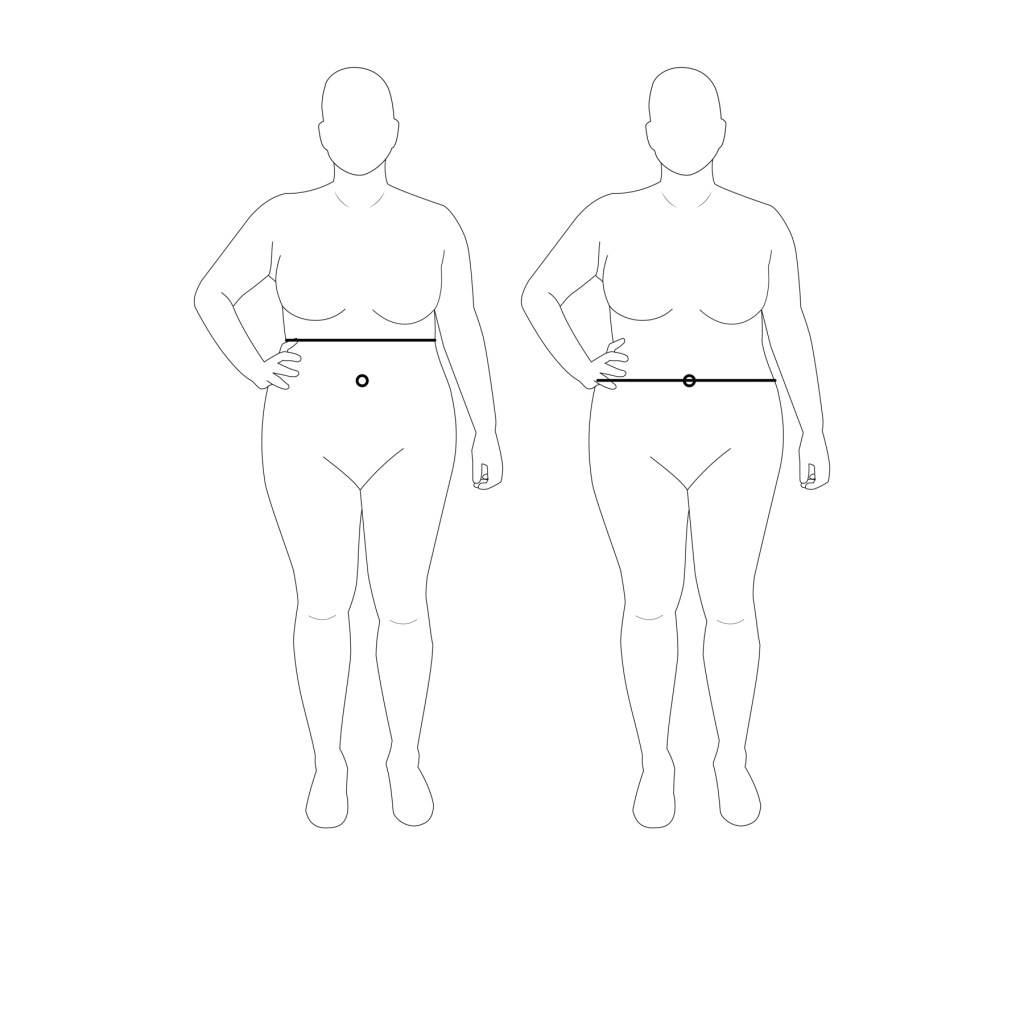 Technical illustration of how moving a waistline up on a curvy size will change the body proportions - from Cashmerette Blog