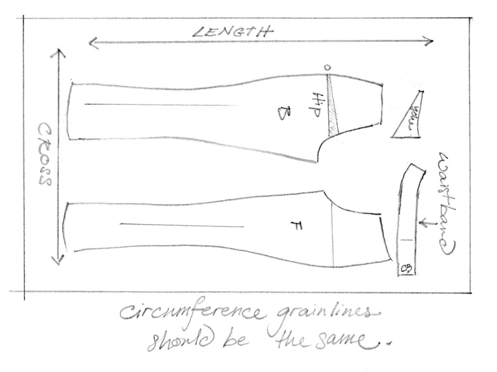 Hand-drawn diagram showing a cutting plan for jeans. The waistband and yoke are cut across the fabric, just like the legs, so that all the pieces have the same relationship to the weave of the fabric, and will behave the same with washing.