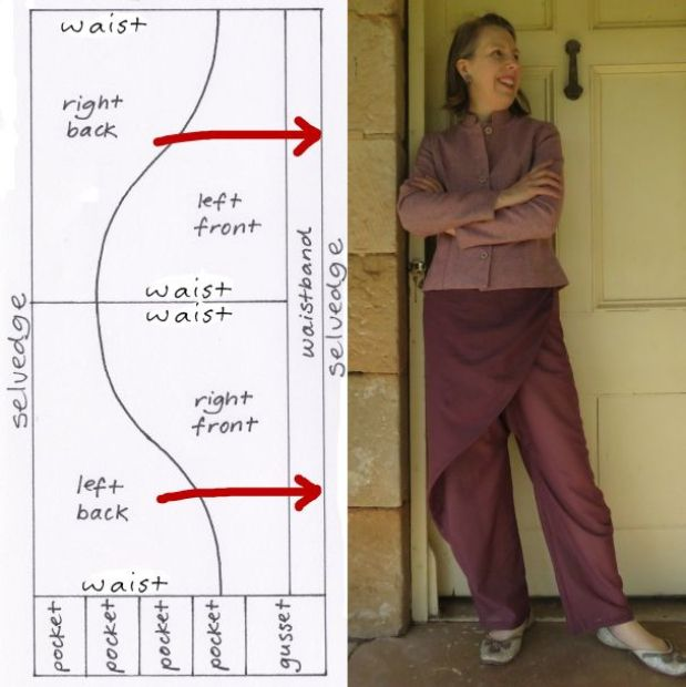 Image of zero-waste wraparound trousers with cutting layout next to the image of a woman wearing a pink  long-sleeved jacket and cranberry-color pants
