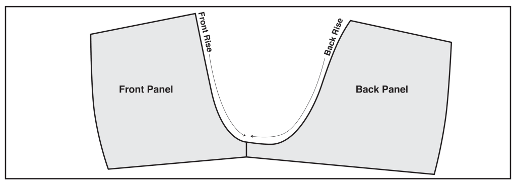Diagram showing front and back pant pieces abutted at the inseam