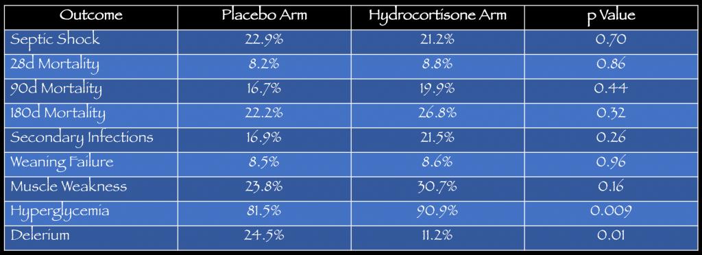 HYPRESS-Results-1024x372