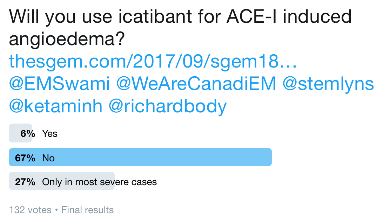 SGEM Twitter Poll #188