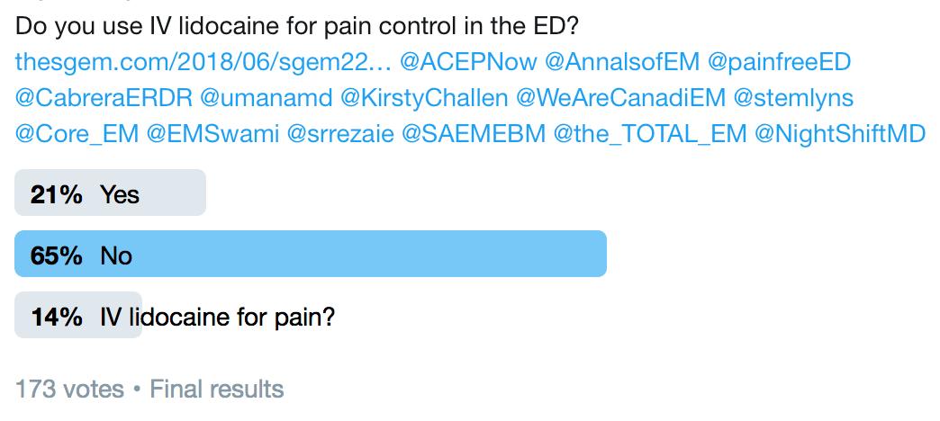 SGEM Twitter Poll #223