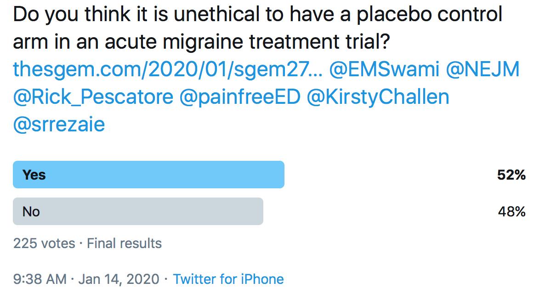 SGEM Twitter Poll #279